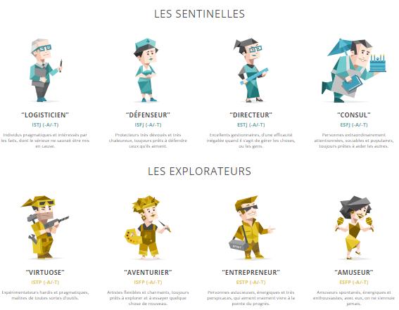 Les Sentinelles et les Explorateurs du profil MBTI - 16personalities.com